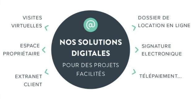 (Re)découvrez notre offre de service digitale